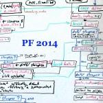 PF 2014 ppp